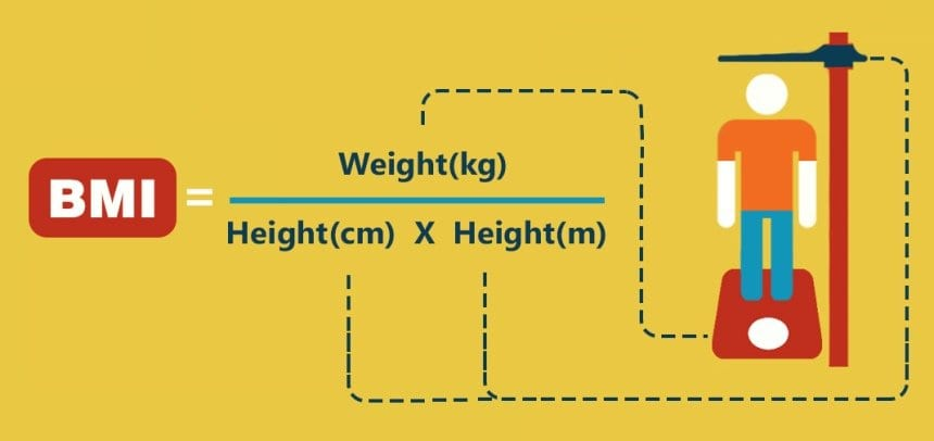 BMI-Formula for weight loss