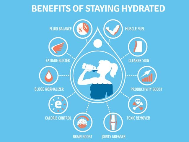stay hydrated benefits